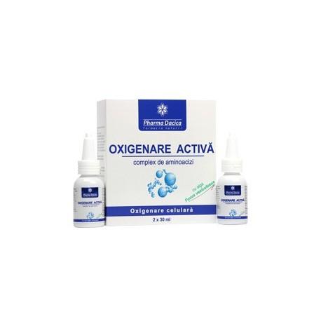 Oxigenare Activa - Pharma Dacica Plus